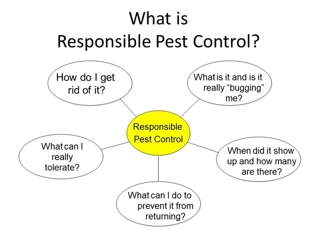 Responsible Pest Control
