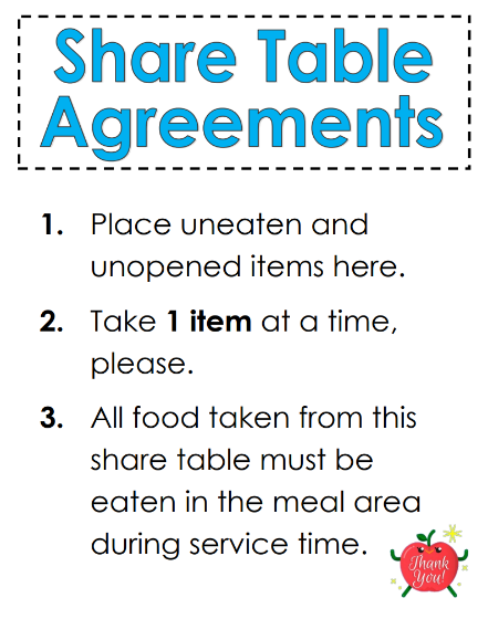 Share Table Agreements