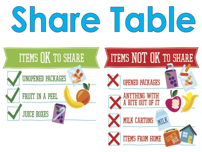 Share Table Signage