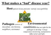 Disease triangle for powdery mildew