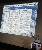 Richardo Villalba presents Andean climate stats at GiESCO.