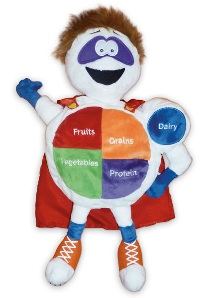 Myplate Puppet