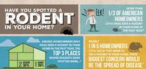 rodent awareness infographic for Pests in the Urban Landscape Blog