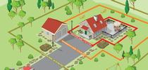 Maintaining defensible space around dwellings can reduce chances the home will be burned in a wildfire. for ANR News Blog Blog