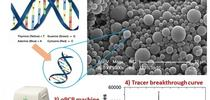 The synthetic DNA tracer concept. for SFREC News Blog