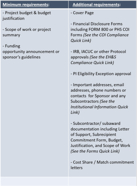scope of work proposal