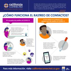 CaliforniaConnected_Infographic_Spanish_v5