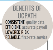 """UCPATH is an acronym for """"UC Payroll, Academic Personnel, Timekeeping & Human Resources."""""""