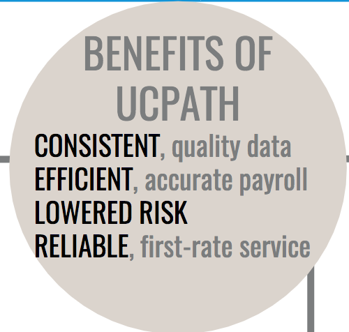"UCPATH is an acronym for ""UC Payroll, Academic Personnel, Timekeeping & Human Resources."""