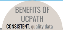 """UCPATH is an acronym for """"UC Payroll, Academic Personnel, Timekeeping & Human Resources."""" for ANR Report Blog"""