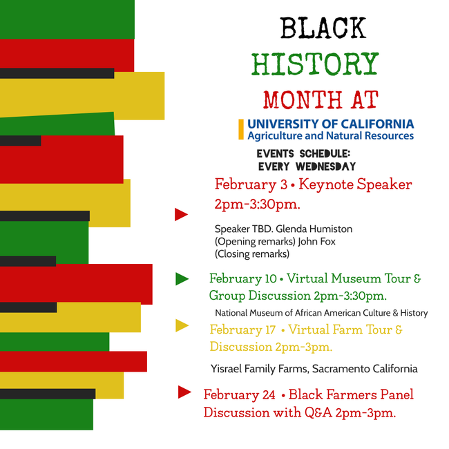 BHM at UC ANR