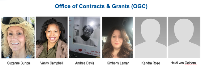 Office of Contracts & Grants Team