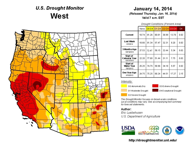 WesternStatesDrought