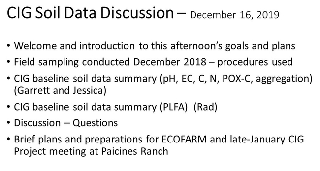 CIG Soil Data Discussion  December 16