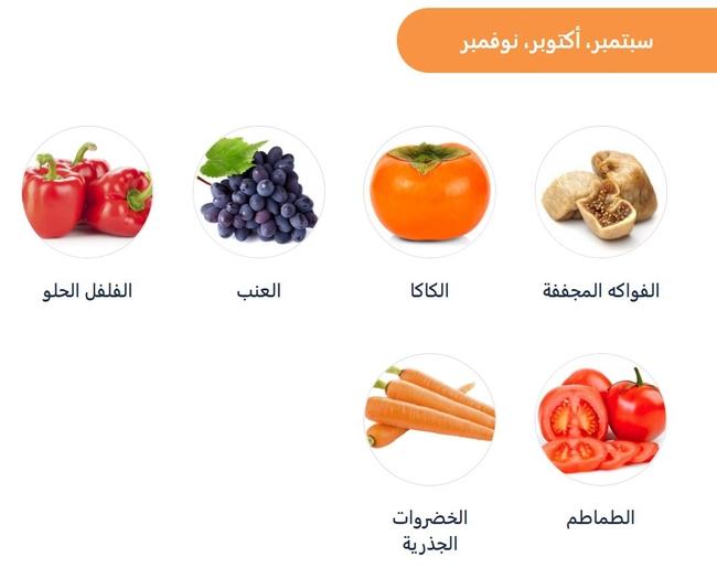Information about seasonal fresh produce in Arabic