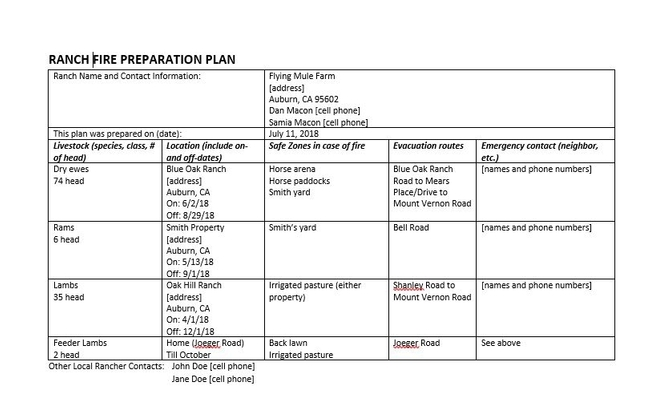 Fire Preparation plan 53968 original