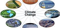 ClimateChange for Green Blog Blog