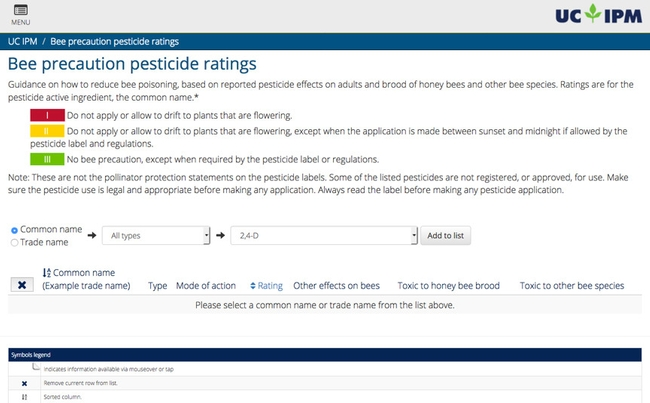 Screen shot of the Bee Precaution Pesticide Ratings database.