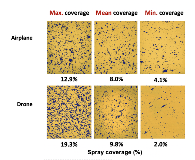 Photo 3. Use of spray cards showed equivalent insecticides coverage between drone and airplane application methods.