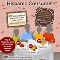 Hispanics Food