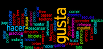 Hispanic Language for Latino Briefs Digest Blog