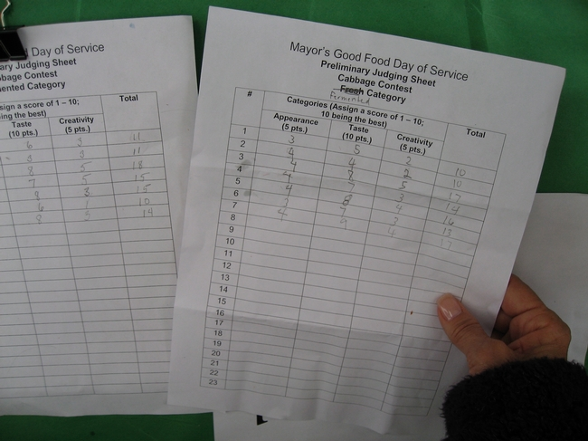 Judges sheets w scores
