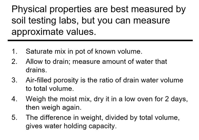 Figure 6  Estimating water and air porosity
