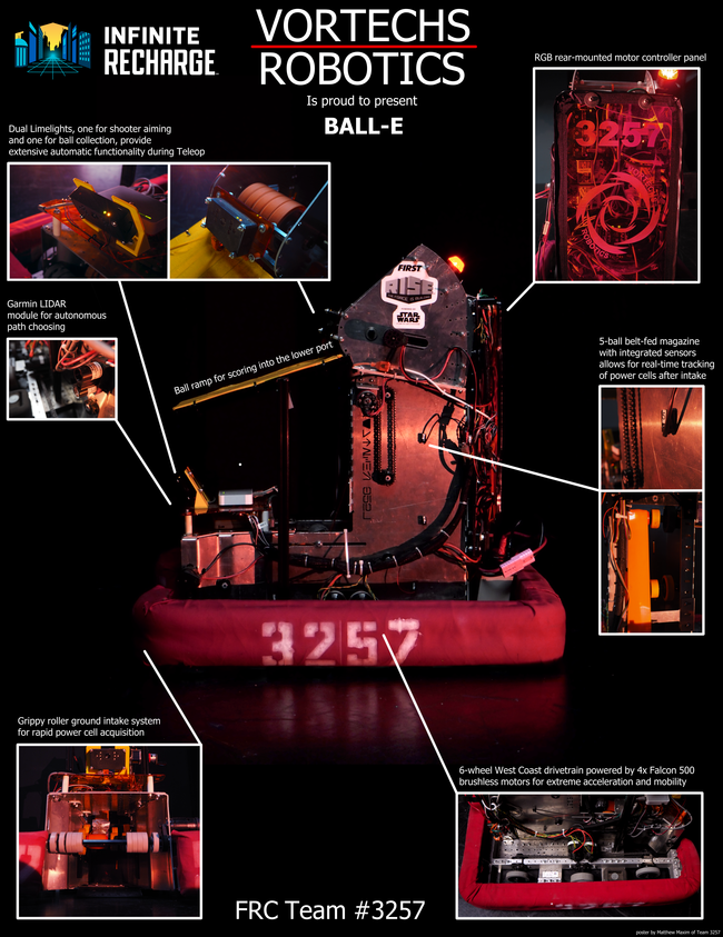 robot blog post