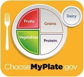 MyPlate:Make half your plate fruits and vegetables