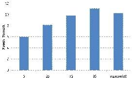 graph 3 copy