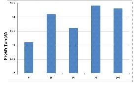 graph 4 copy