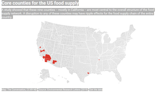 core food counties
