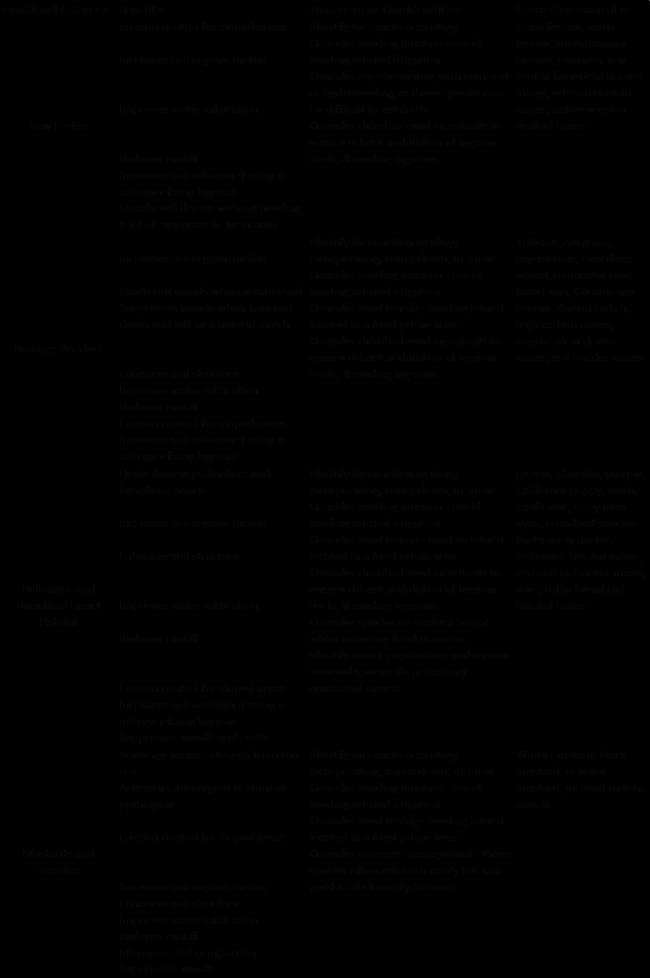 cover crop categories