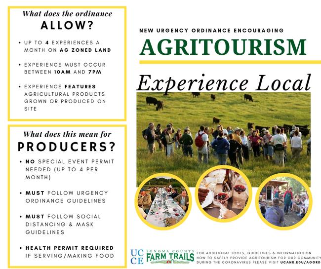 UCCE- Agritourism Urgency Ordinance Infographic