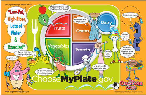 The OrganWise Guys Love to follow the MyPlate Guide!