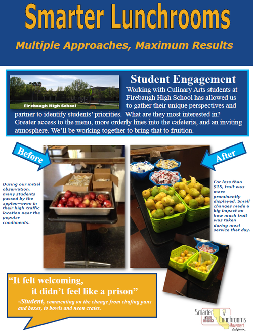 Small changes matter! Just a simple switch from pans to bowls helped increase the fruit taken during lunch service at Firebaugh High School. This change also impacted the way students felt about their cafeteria.