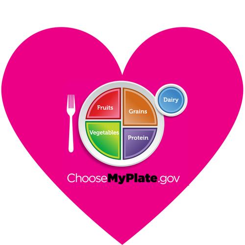 Heart-MyPlate