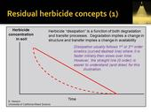 resid herbicide concepts   Hanson UCD (1)