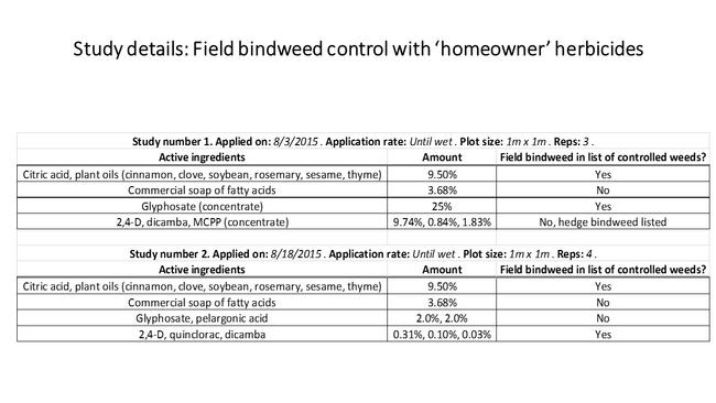 FB homeowner herbicides details