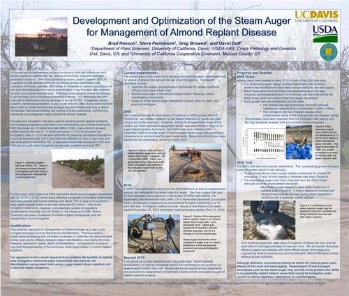2010 ABC  Steam auger Hanson et al