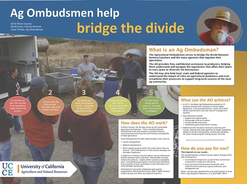 Poster describing agricultural ombudsman role