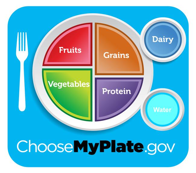 Al Instituto de Política de Nutrición le  gustaría que el logo de MiPlato incluya un símbolo para el agua, como se muestra aquí.