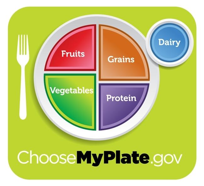 La Guía Alimenticia