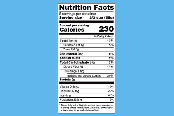 Las nuevas etiquetas muestran la cantidad de calorías en letras grandes y la cantidad de azucares agregados.
