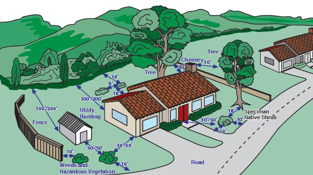 UC expert encourges residents in fire-prone areas to create defensible space around their homes.
