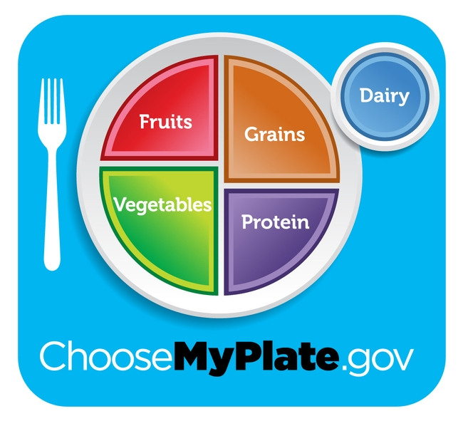 USDA recommends Americans fill half their plates with fruit and vegetables.