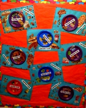 Balderas students build healthy plates!