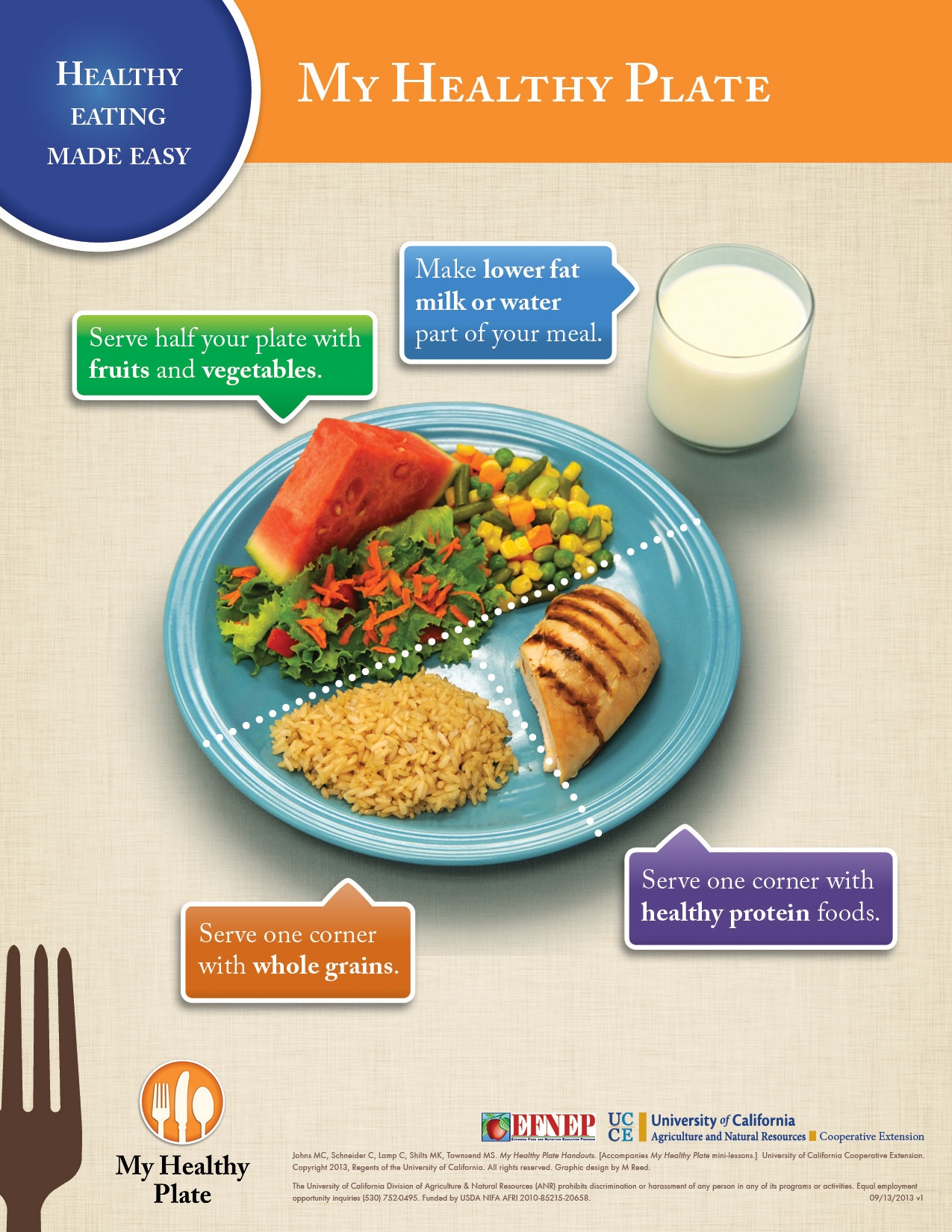 Picture This Ucce Focuses On Healthy Meals For Healthy Weight Week Jan 18 24 Food Blog Anr Blogs