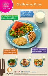 My-Healthy-Plate