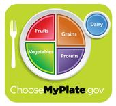 USDA's new nutrition icon.